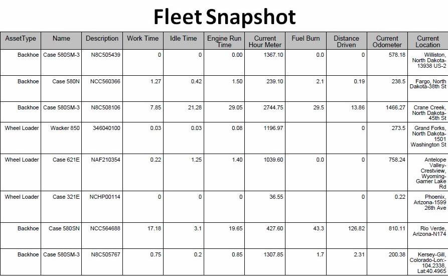 maintenance tracking spreadsheet